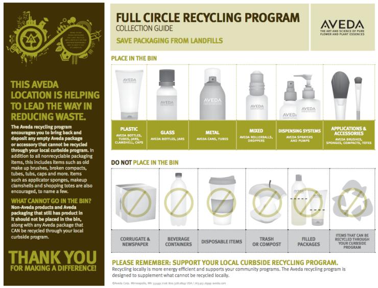 Aveda Full Circle Recylcing